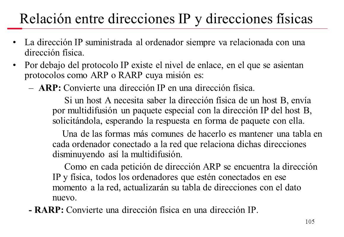 Relación entre direcciones IP y direcciones físicas