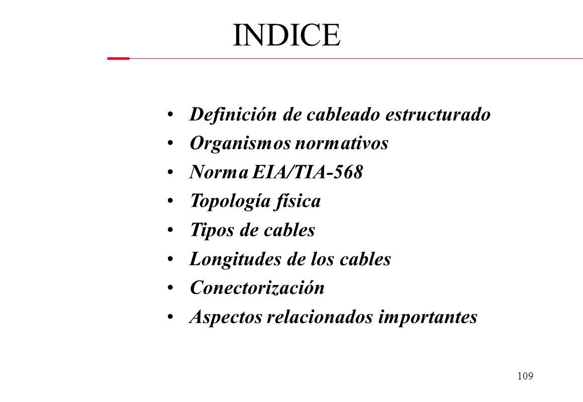 INDICE Definición de cableado estructurado Organismos normativos