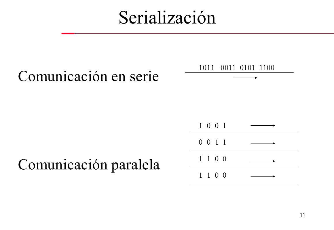 Serialización Comunicación en serie Comunicación paralela