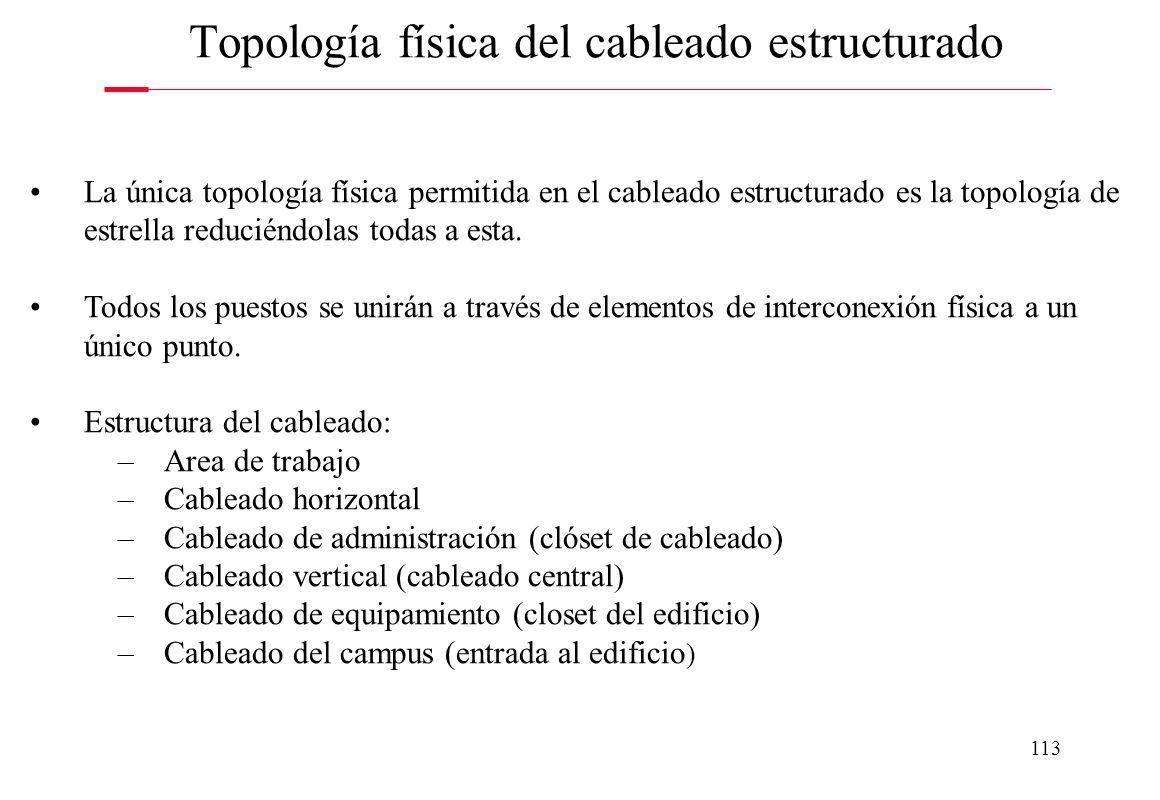 Topología física del cableado estructurado