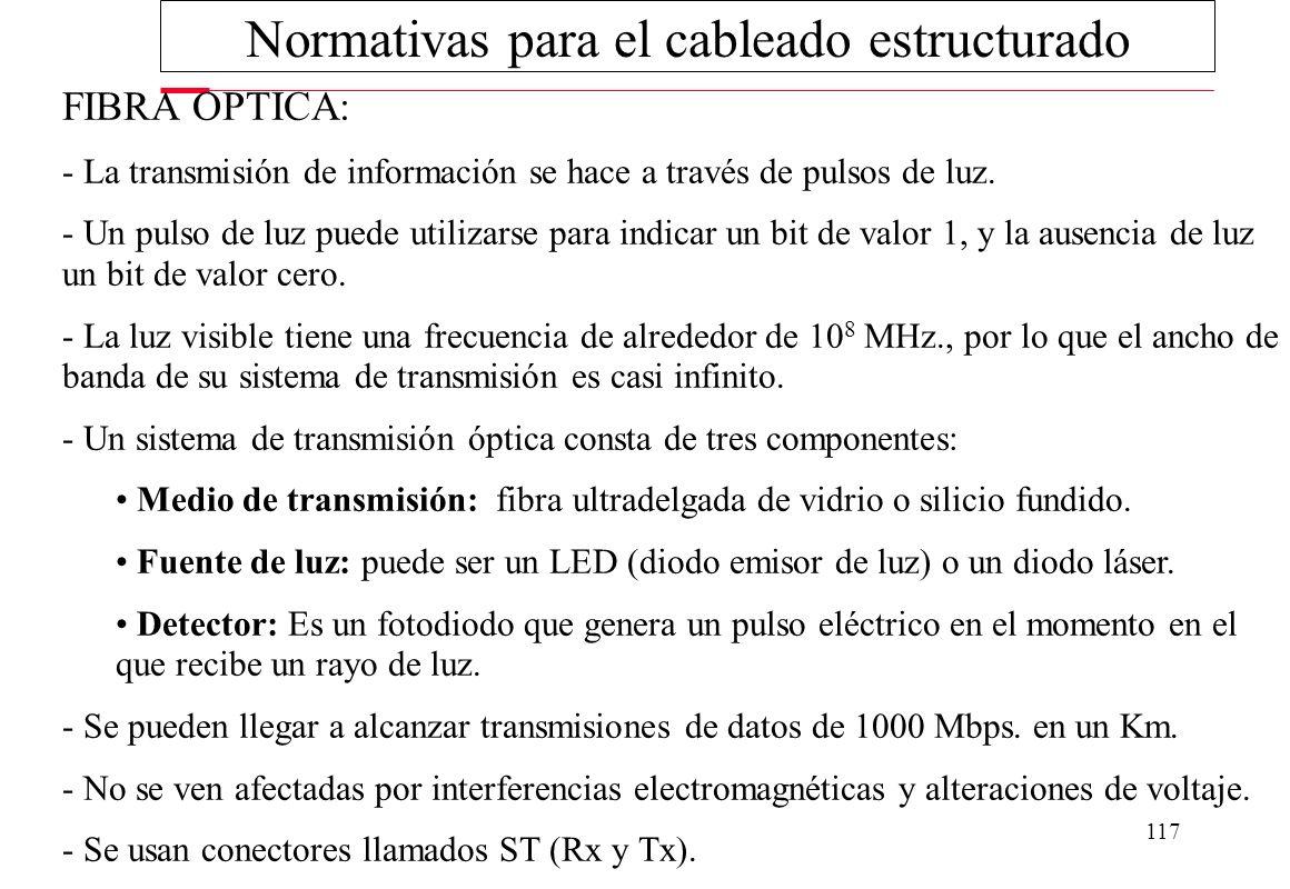 Normativas para el cableado estructurado