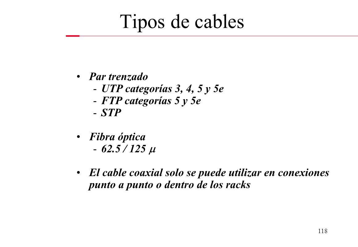 Tipos de cables Par trenzado UTP categorías 3, 4, 5 y 5e