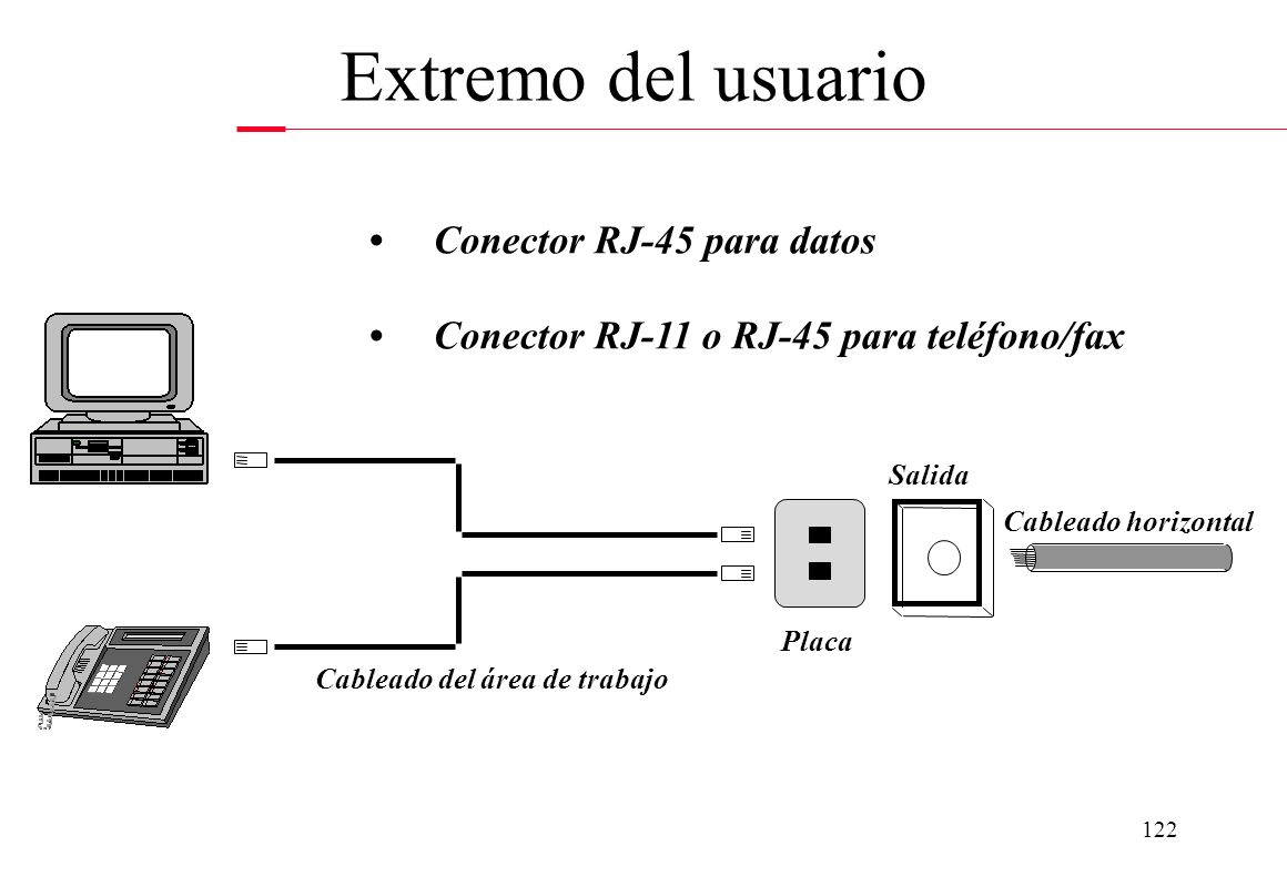 Extremo del usuario • Conector RJ-45 para datos