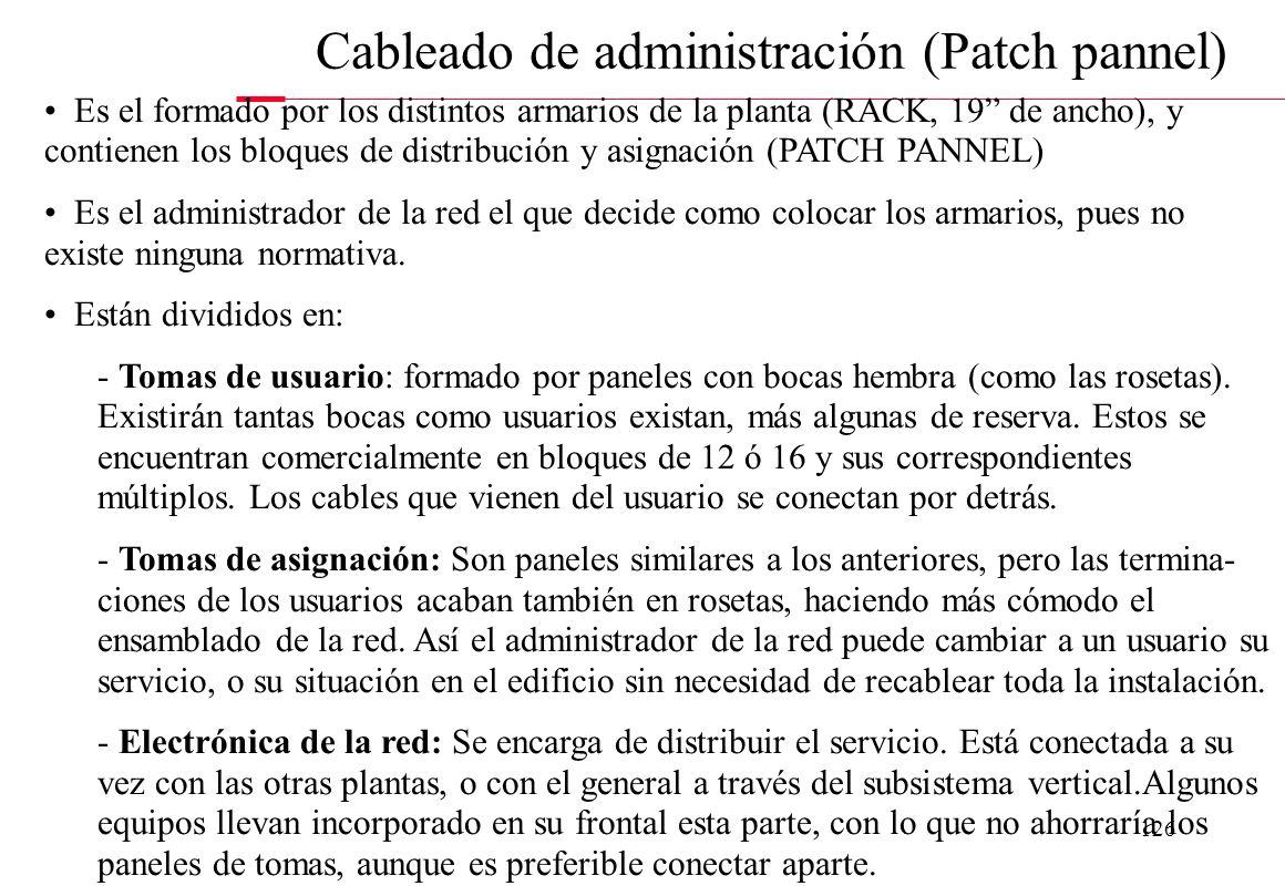 Cableado de administración (Patch pannel)