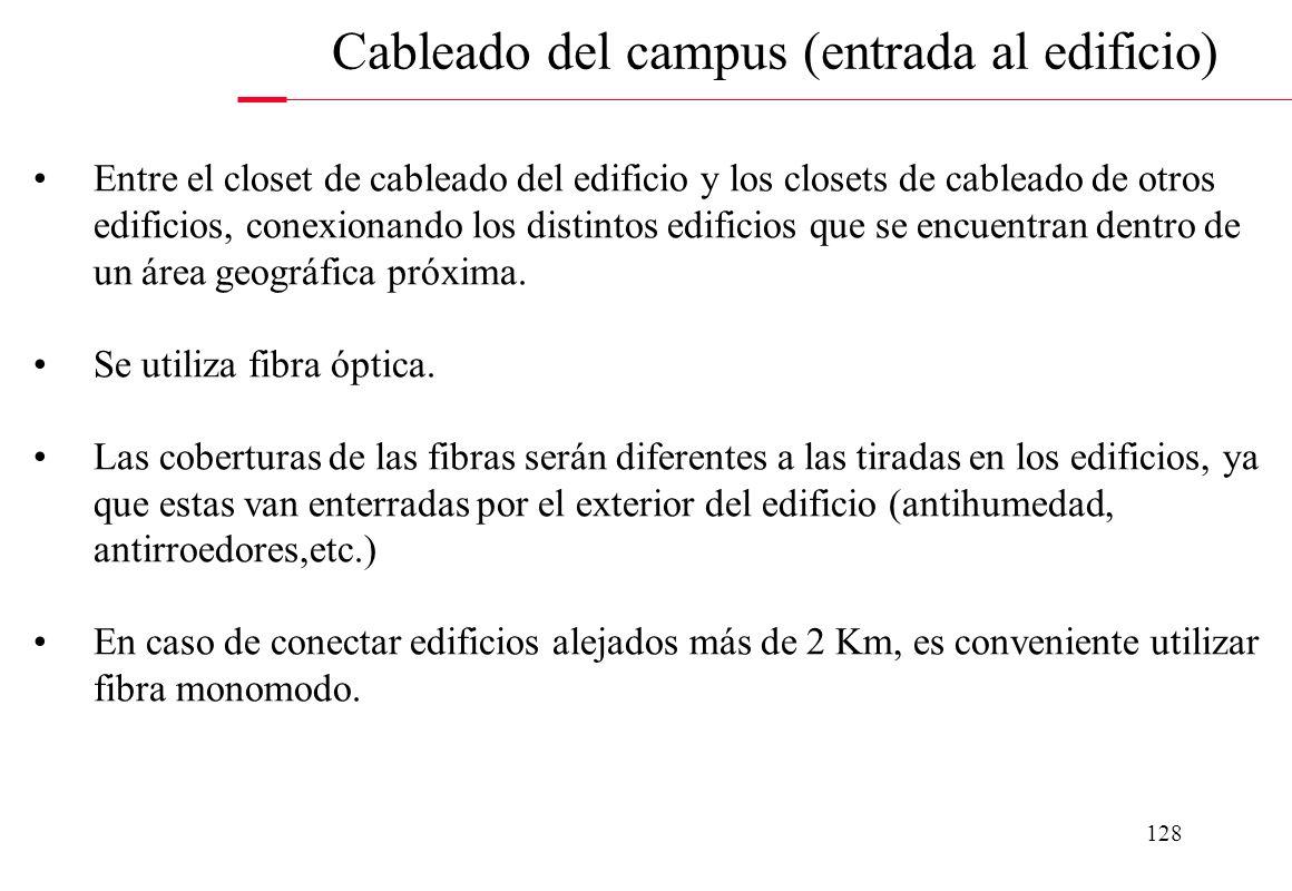 Cableado del campus (entrada al edificio)