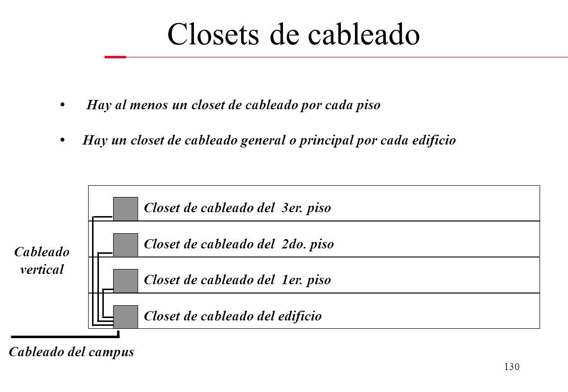 Closets de cableado • Hay al menos un closet de cableado por cada piso