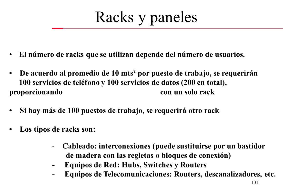 Racks y paneles • El número de racks que se utilizan depende del número de usuarios.