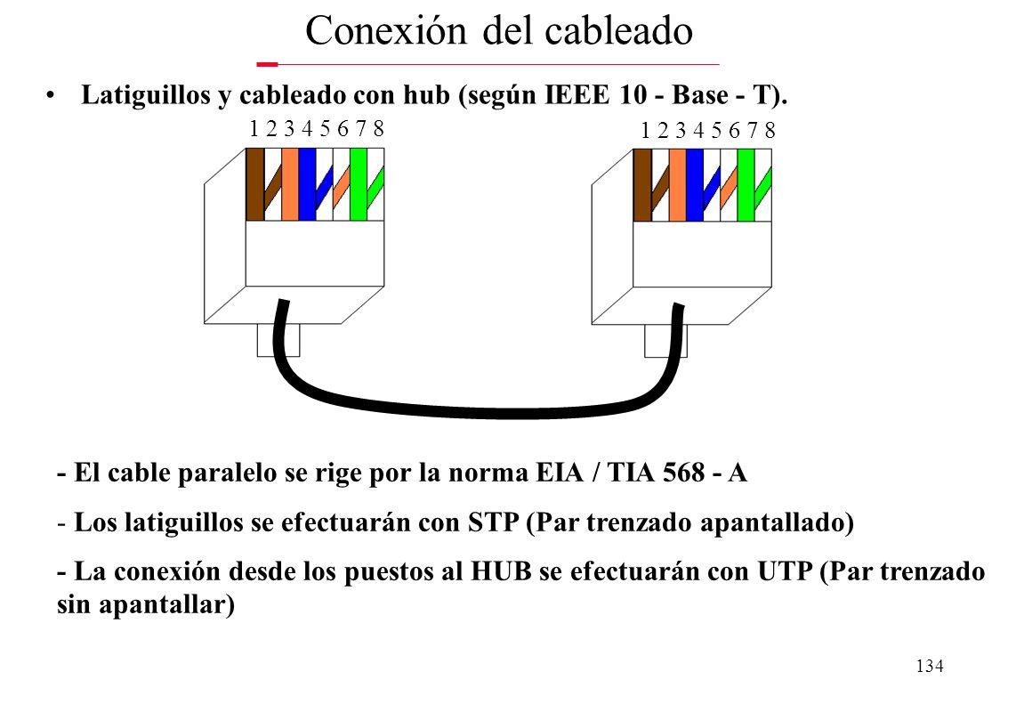 Conexión del cableado Latiguillos y cableado con hub (según IEEE 10 - Base - T). 1 2 3 4 5 6 7 8. 1 2 3 4 5 6 7 8.