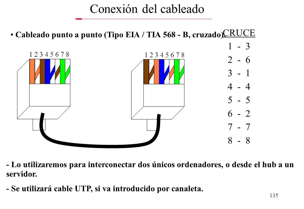 Conexión del cableado CRUCE 1 - 3 2 - 6 3 - 1 4 - 4 5 - 5 6 - 2 7 - 7