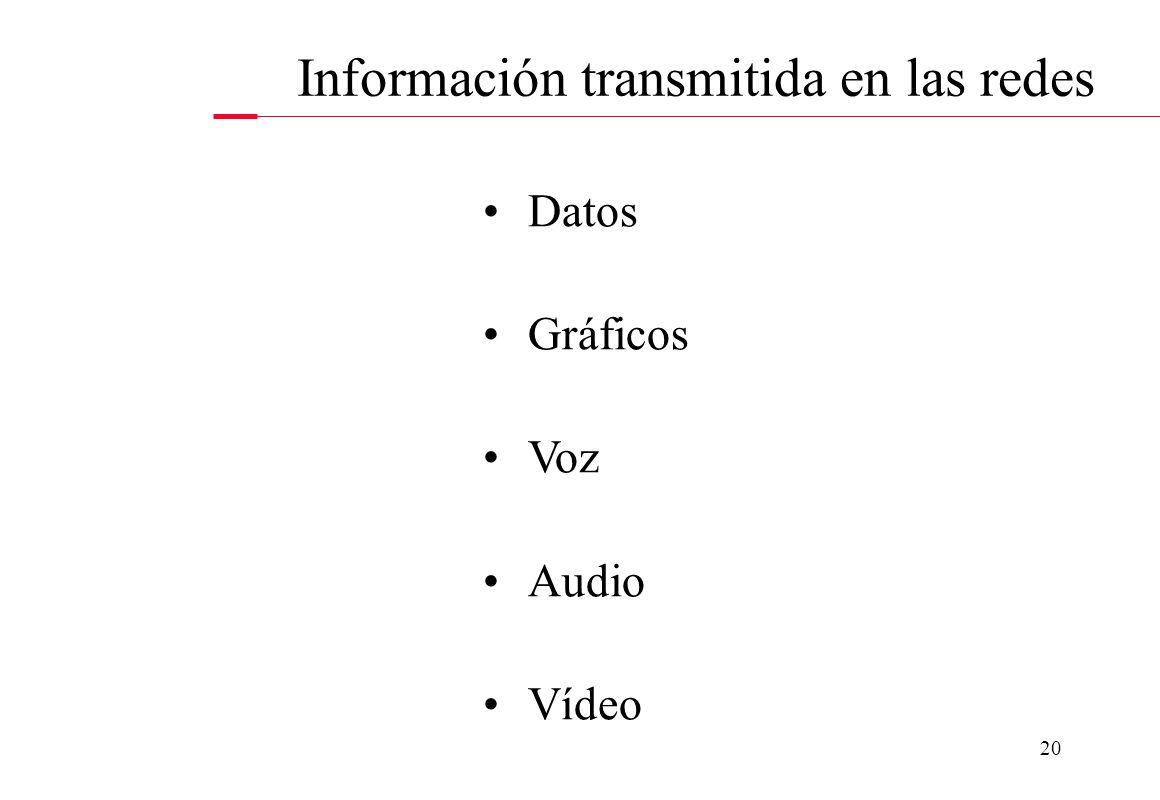 Información transmitida en las redes