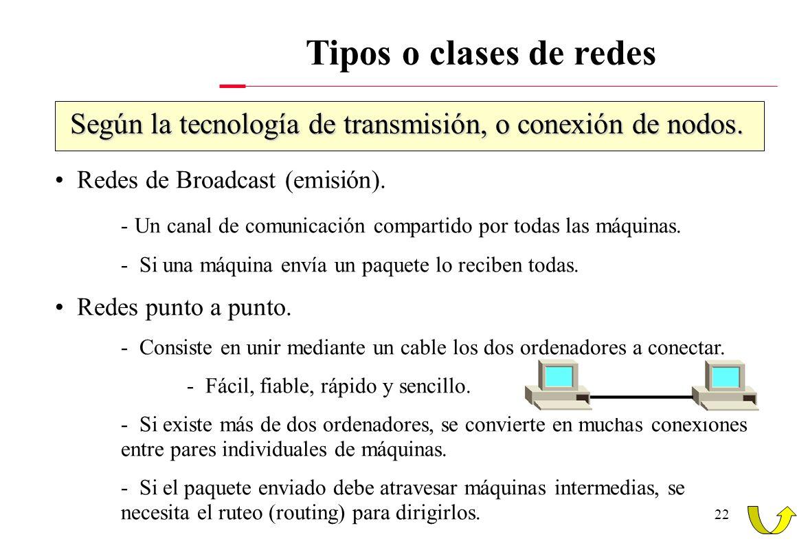 Según la tecnología de transmisión, o conexión de nodos.