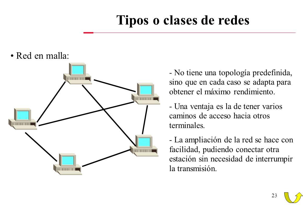 Tipos o clases de redes Red en malla: