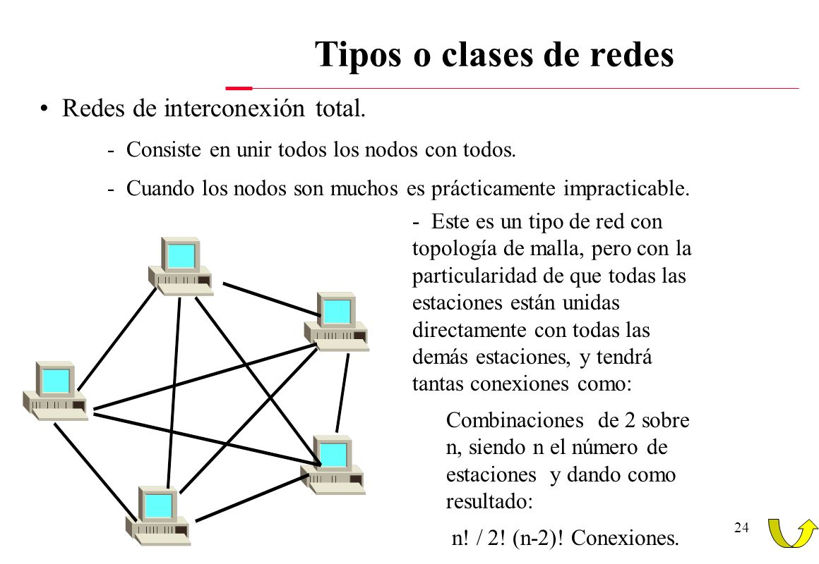Tipos o clases de redes Redes de interconexión total.