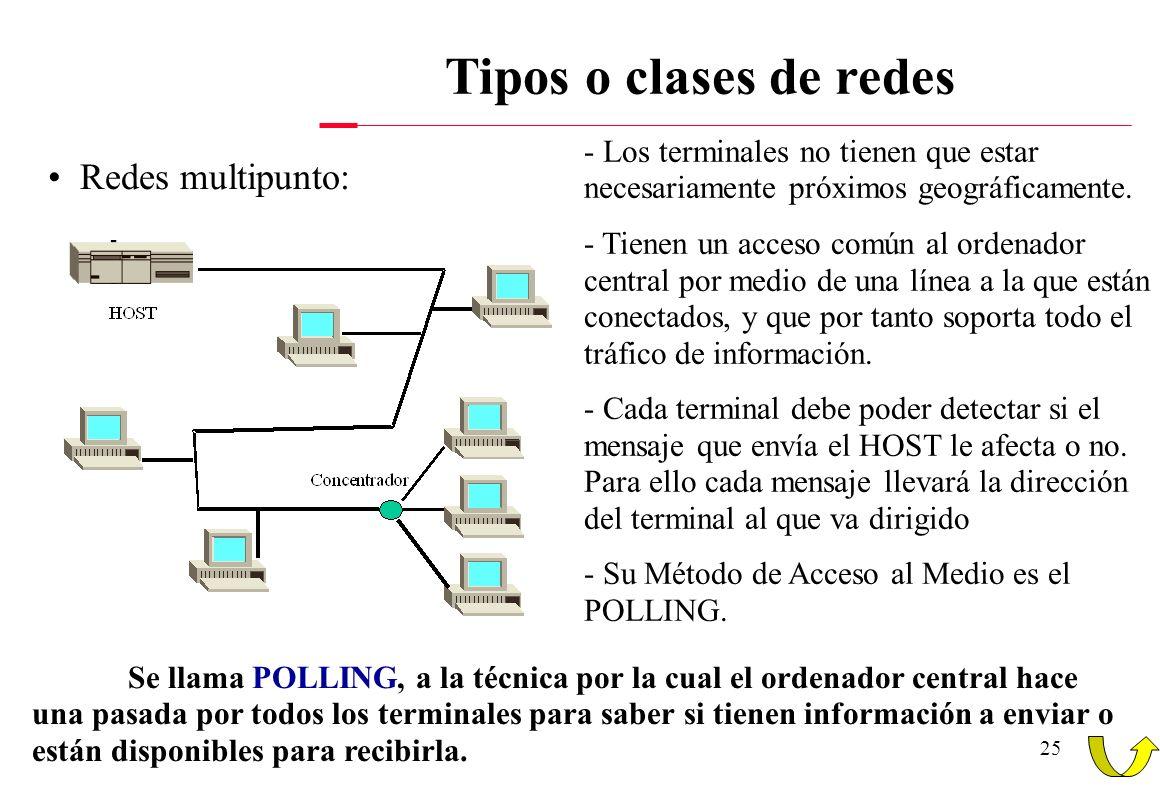 Tipos o clases de redes Redes multipunto: