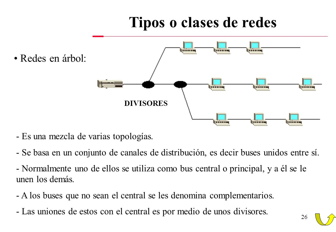 Tipos o clases de redes Redes en árbol: