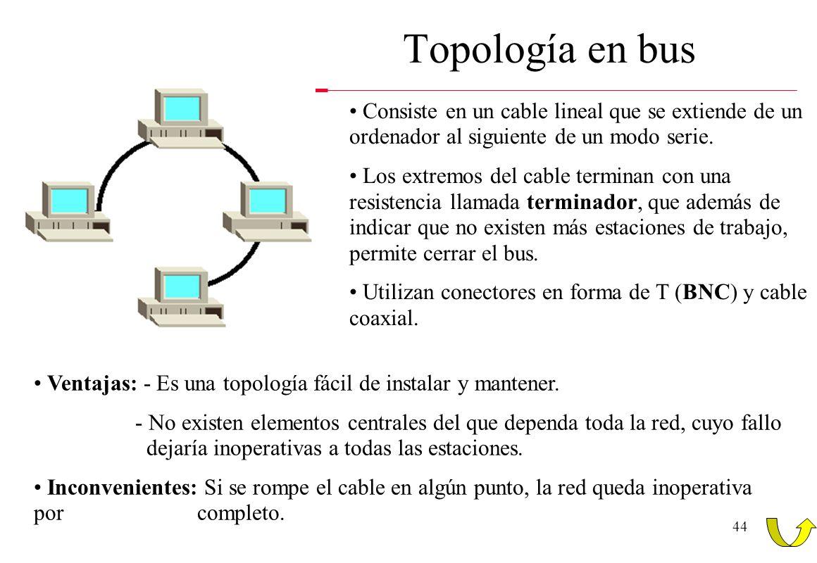Topología en bus Consiste en un cable lineal que se extiende de un ordenador al siguiente de un modo serie.