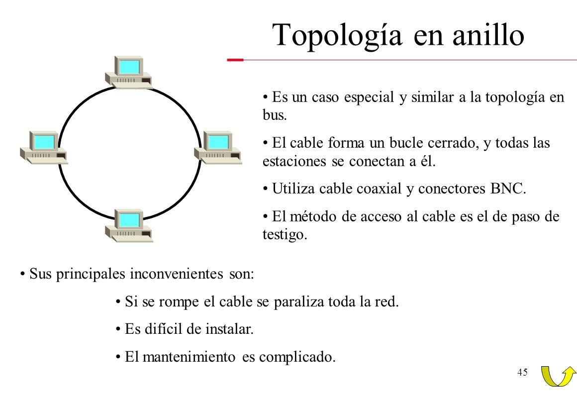 Topología en anilloEs un caso especial y similar a la topología en bus. El cable forma un bucle cerrado, y todas las estaciones se conectan a él.