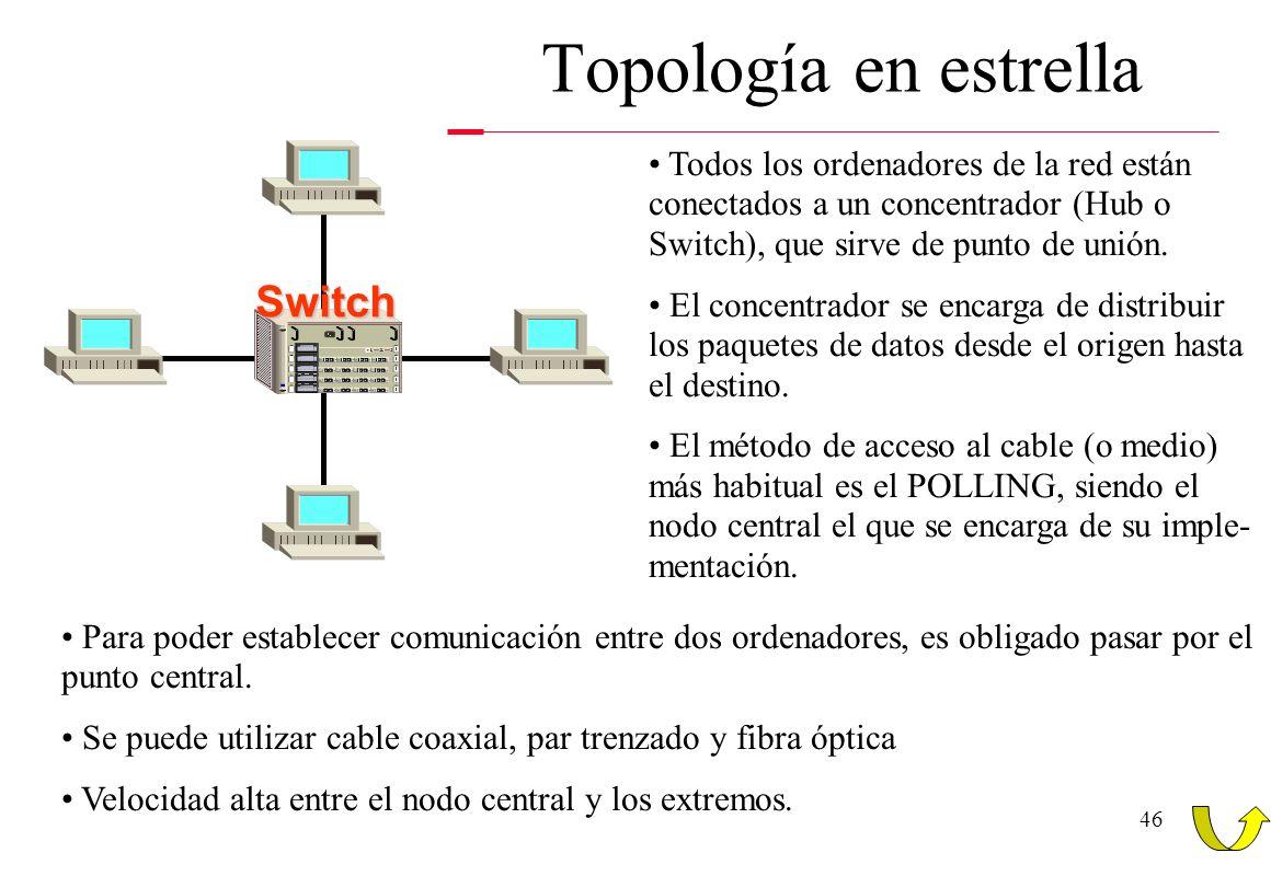 Topología en estrella Switch