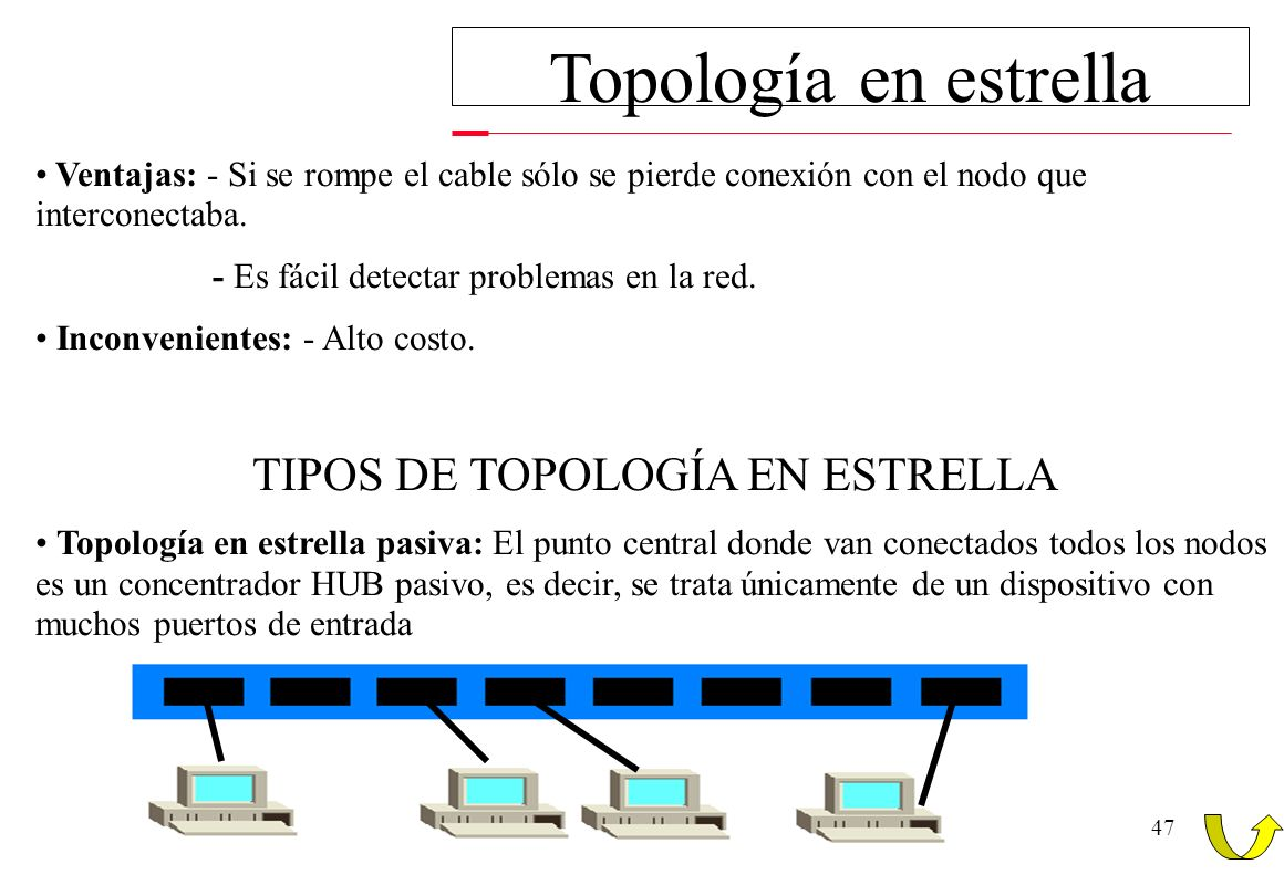 TIPOS DE TOPOLOGÍA EN ESTRELLA