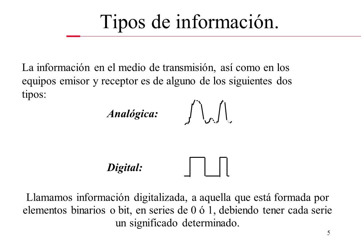 Tipos de información. La información en el medio de transmisión, así como en los. equipos emisor y receptor es de alguno de los siguientes dos.