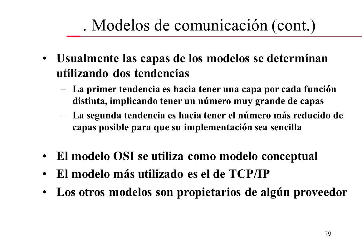 . Modelos de comunicación (cont.)