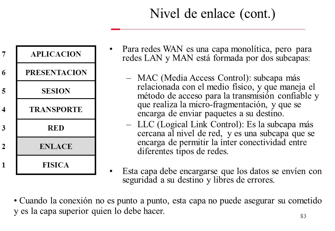 Nivel de enlace (cont.) Para redes WAN es una capa monolítica, pero para redes LAN y MAN está formada por dos subcapas: