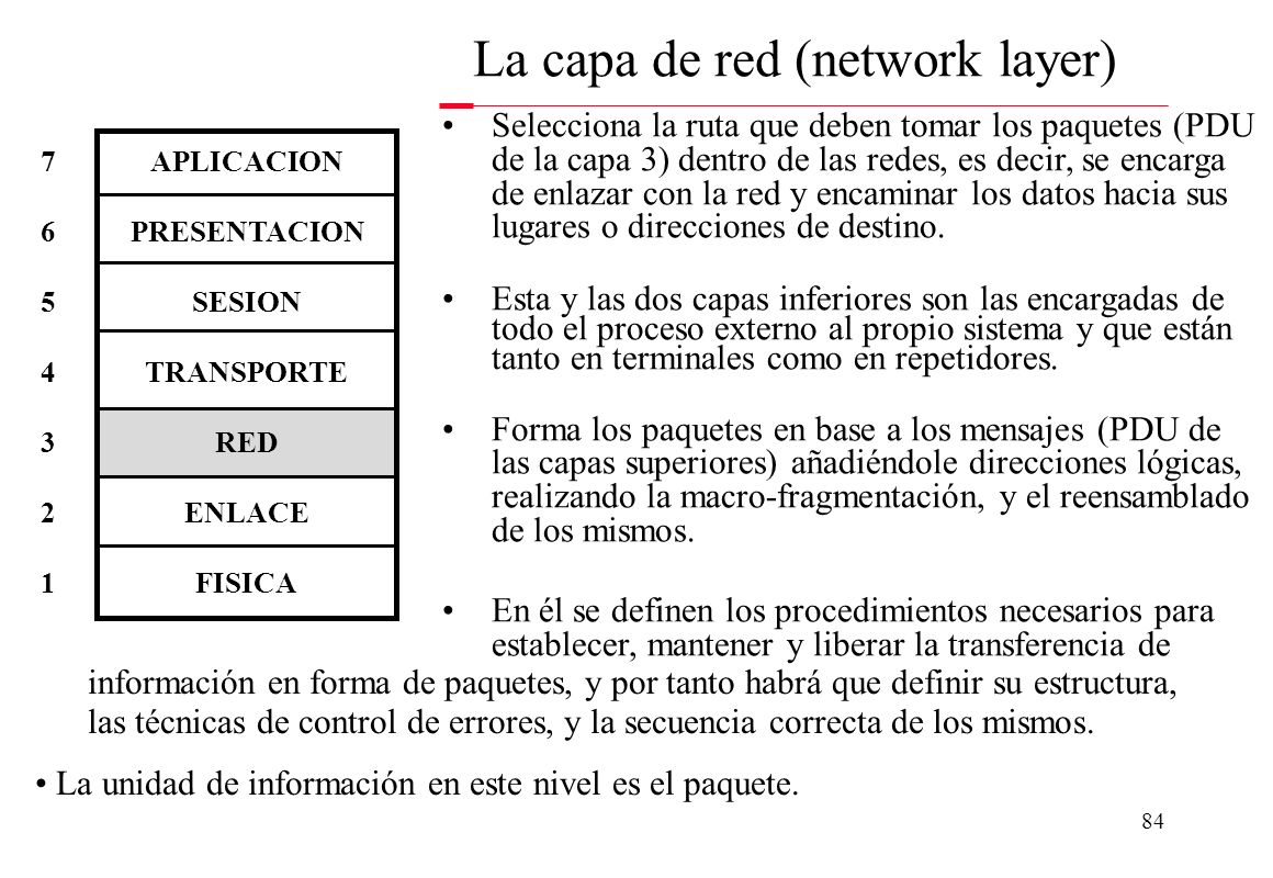 La capa de red (network layer)
