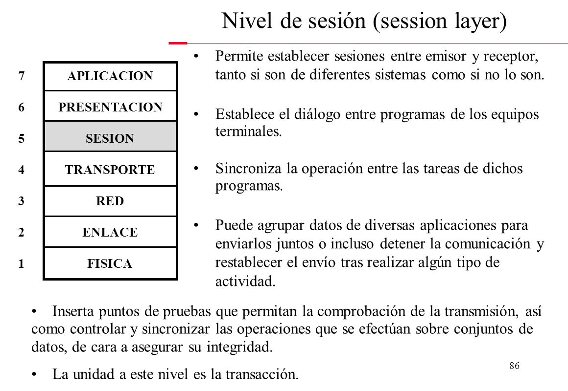 Nivel de sesión (session layer)