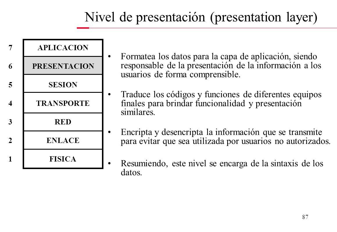 Nivel de presentación (presentation layer)