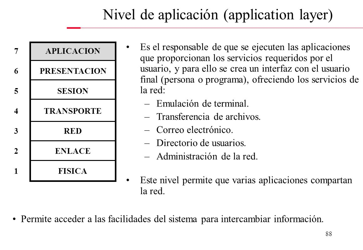 Nivel de aplicación (application layer)
