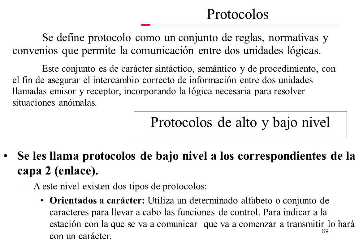 Protocolos de alto y bajo nivel