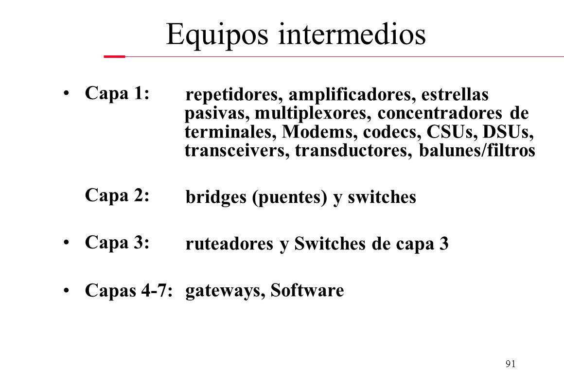 Equipos intermedios Capa 1: Capa 2: