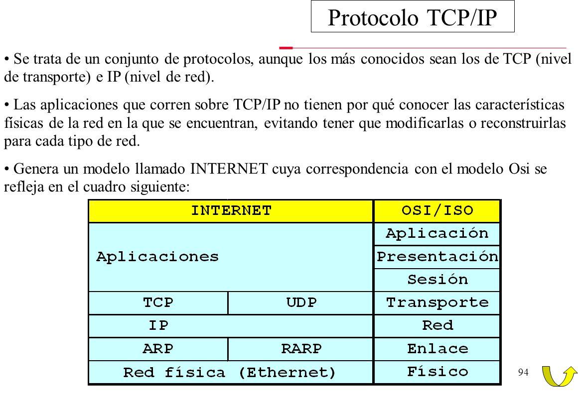 Protocolo TCP/IP Se trata de un conjunto de protocolos, aunque los más conocidos sean los de TCP (nivel de transporte) e IP (nivel de red).