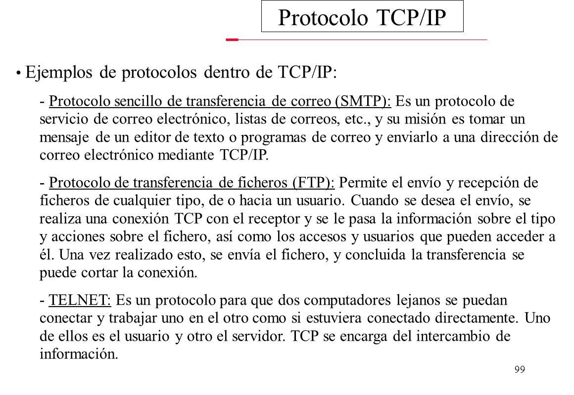 Protocolo TCP/IP Ejemplos de protocolos dentro de TCP/IP: