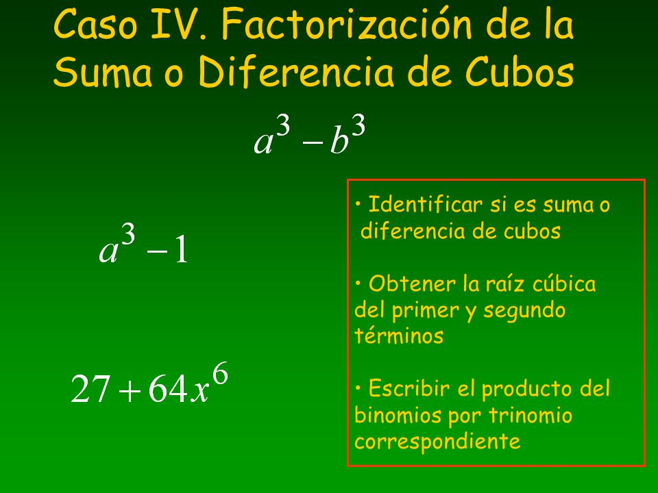 Caso IV. Factorización de la Suma o Diferencia de Cubos