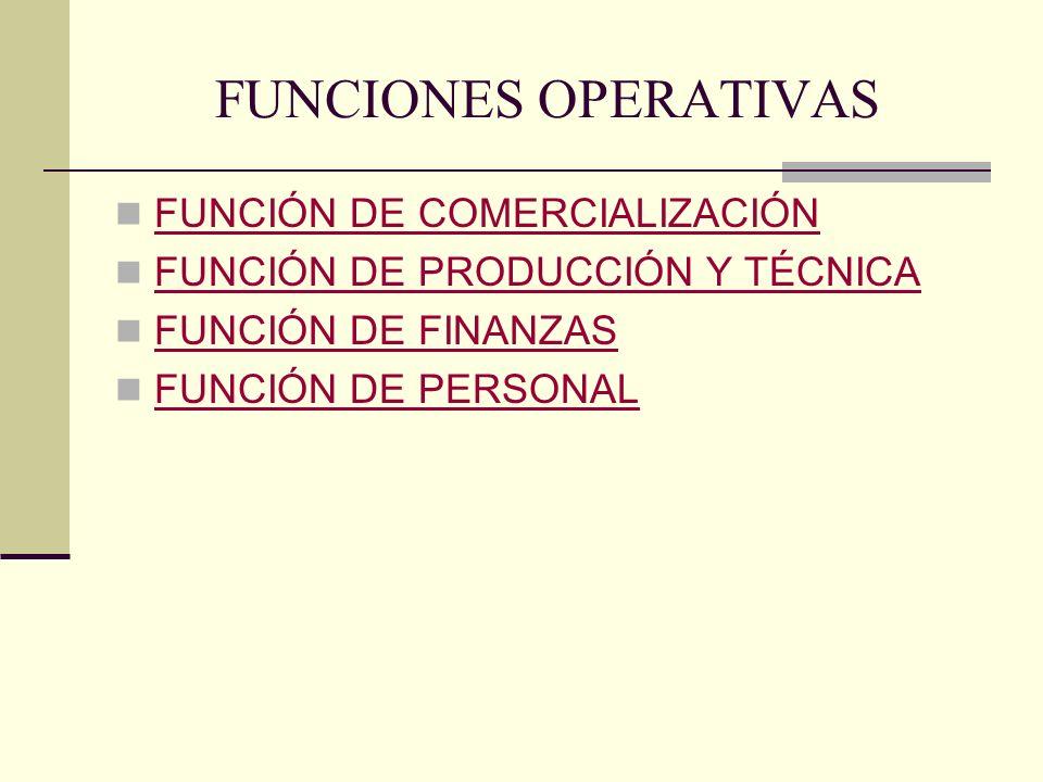 FUNCIONES OPERATIVAS FUNCIÓN DE COMERCIALIZACIÓN