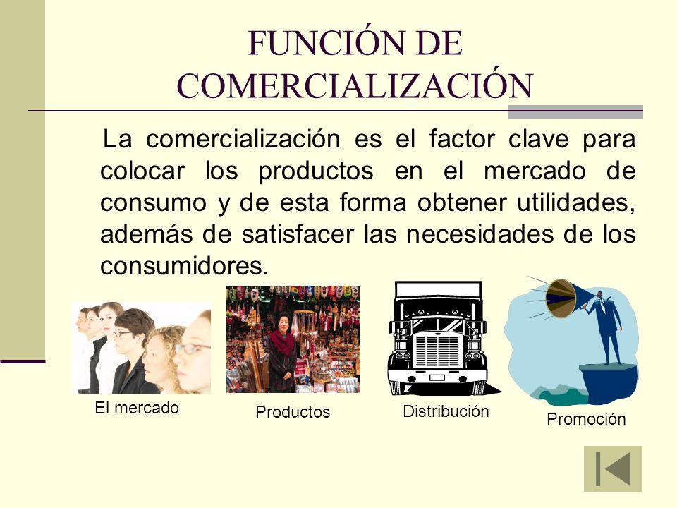 FUNCIÓN DE COMERCIALIZACIÓN