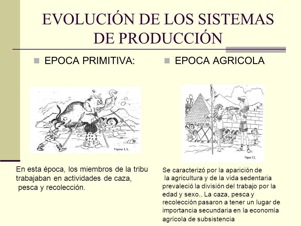 EVOLUCIÓN DE LOS SISTEMAS DE PRODUCCIÓN