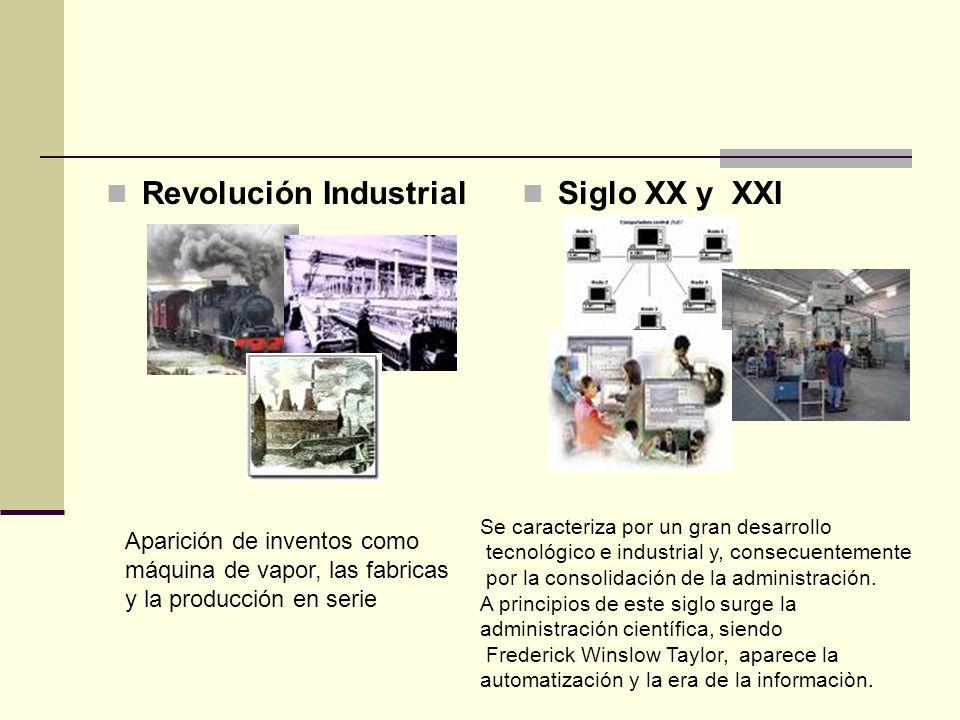 Revolución Industrial Siglo XX y XXI