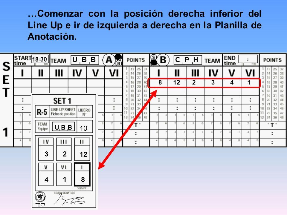 …Comenzar con la posición derecha inferior del Line Up e ir de izquierda a derecha en la Planilla de Anotación.