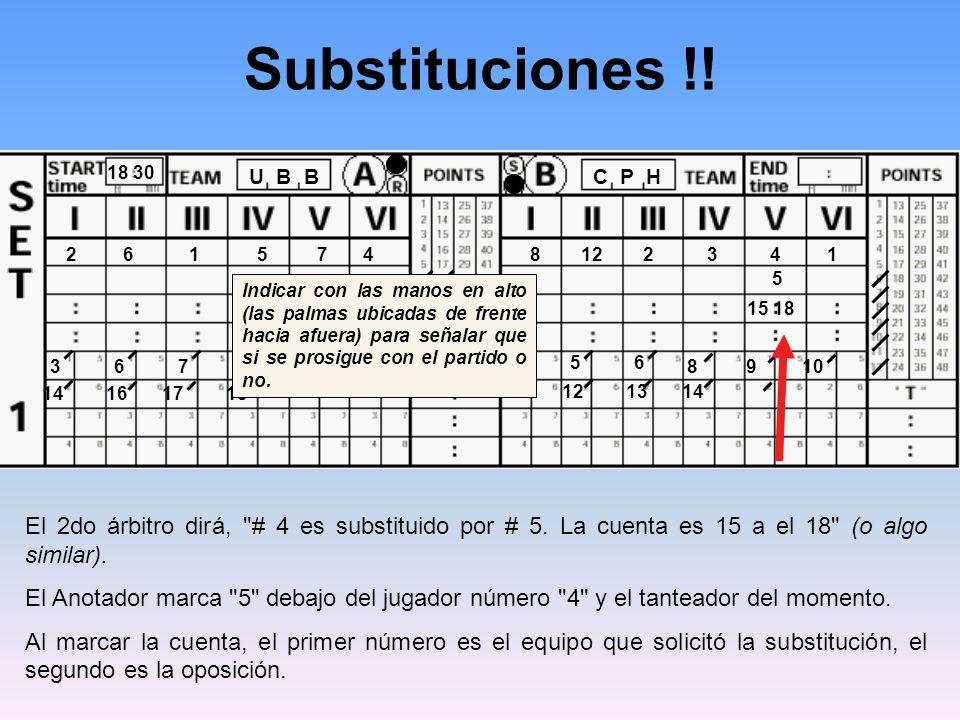 Substituciones !! 18 30. C P H. U B B. 8. 12. 2. 3. 4. 1. 6. 5. 7. x. 9. 10. 14.