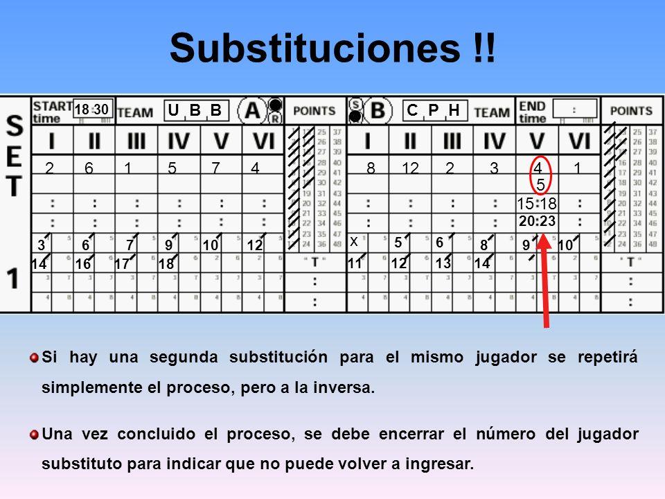Substituciones !! C P H U B B 8 12 2 3 4 1 6 5 7 x 5 15 18