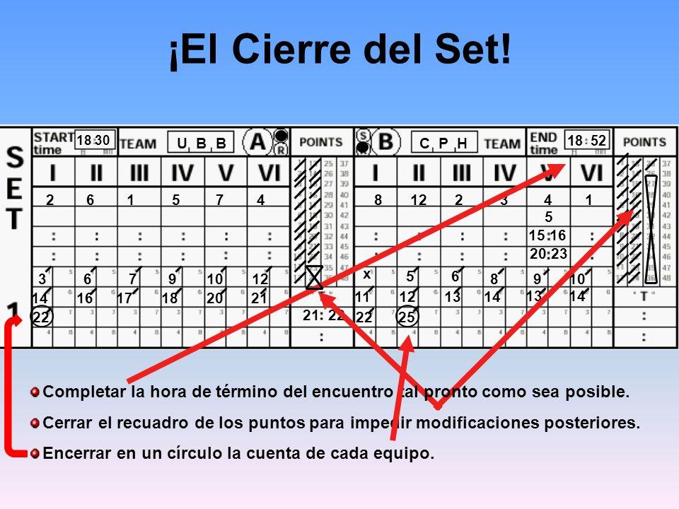 ¡El Cierre del Set! 18 30. U B B. C P H. 18 52. 2. 6. 1. 5. 7. 4. 8. 12. 2. 3. 4.