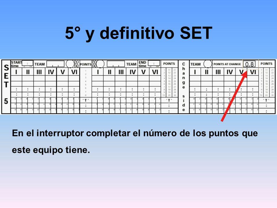 5° y definitivo SET 0 8. En el interruptor completar el número de los puntos que. este equipo tiene.