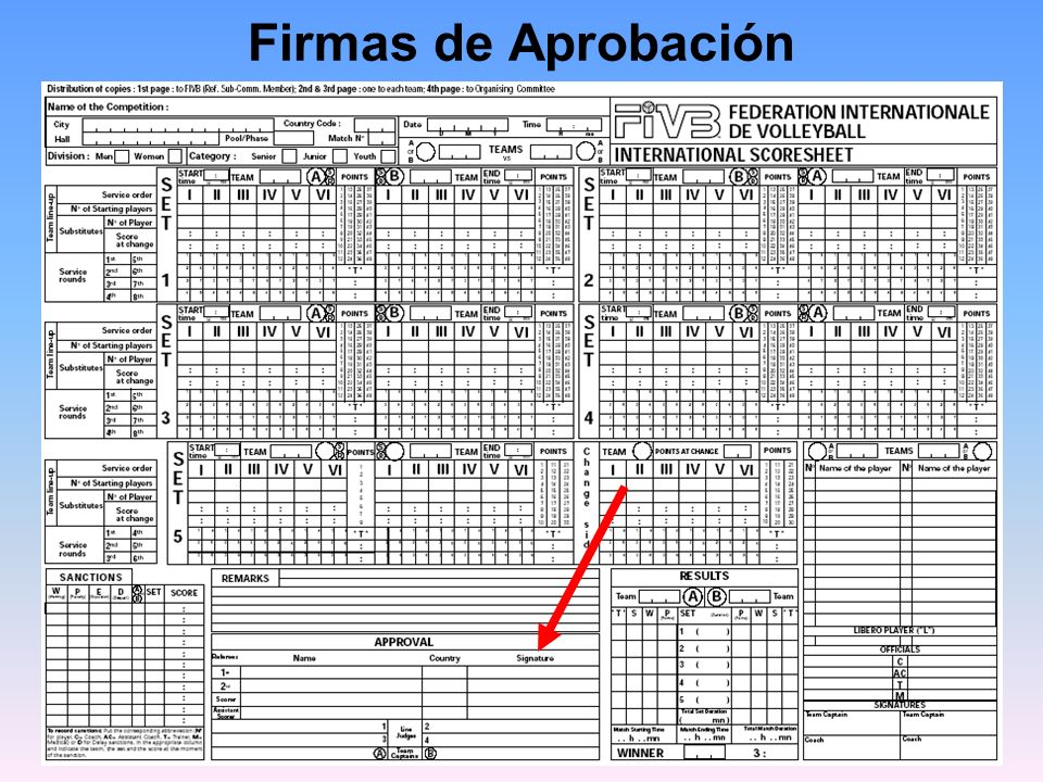 Firmas de Aprobación This is the approval section, there are up to six people who must sign here at the conclusion of the match.