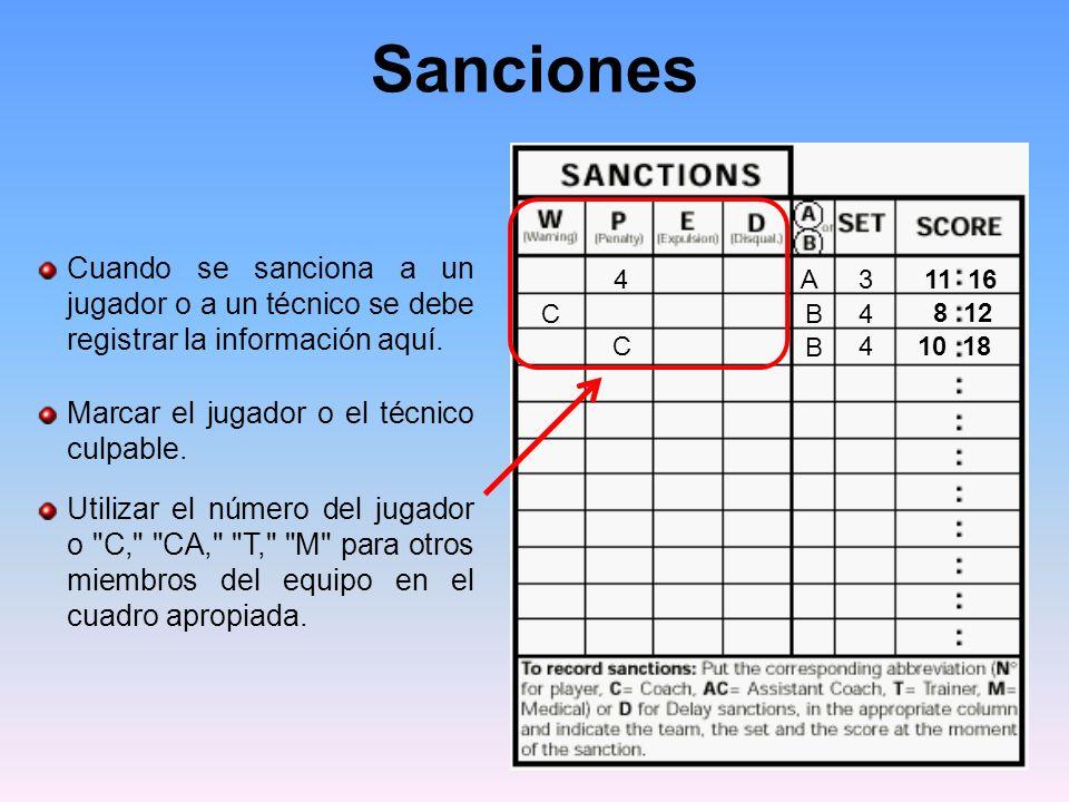 Sanciones 11 16. 8 12. 10 18. 4. A. 3. C. B. Cuando se sanciona a un jugador o a un técnico se debe registrar la información aquí.
