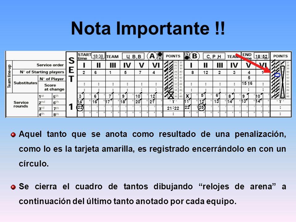 Nota Importante !! 18 30. C P H. U B B. 8. 12. 2. 3. 4. 1. 6. 5. 7. x. 9. 10. 14.