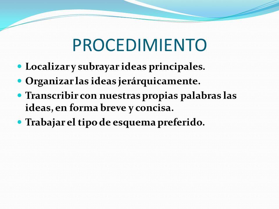 PROCEDIMIENTO Localizar y subrayar ideas principales.
