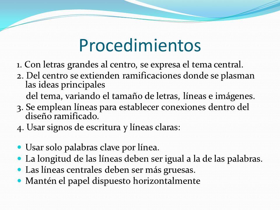 Procedimientos 1. Con letras grandes al centro, se expresa el tema central.