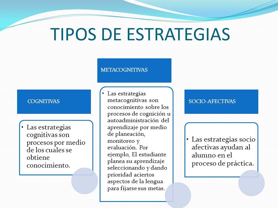 TIPOS DE ESTRATEGIAS COGNITIVAS. Las estrategias cognitivas son procesos por medio de los cuales se obtiene conocimiento.